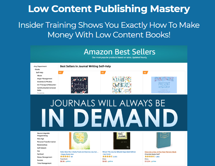 Low Content Mastery KDP Domination by Kate Anderson