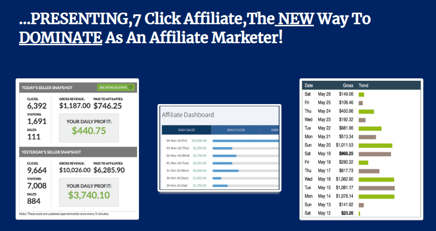 7 Click Affiliate Pro Software by Rick William
