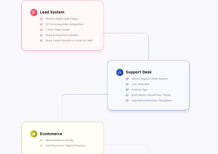 UltraSuite WP Theme Developer License by Vivek Kumar