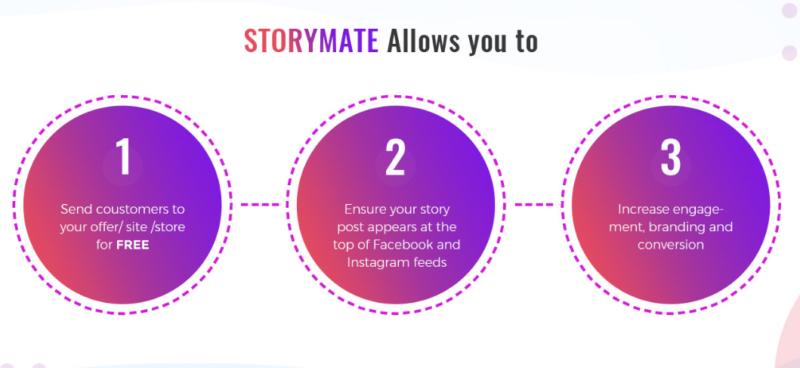 Storymate Pro Luxury Software by Luke MaguireStorymate Pro Luxury Software by Luke Maguire