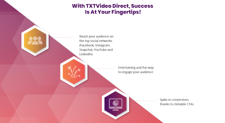 TXTVideo Direct Commercial & OTO Upsell by Jamie Ohler