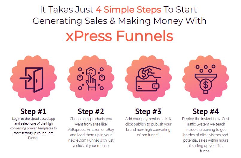 xPress Funnels PRO Software System & OTO by Glynn Kosky
