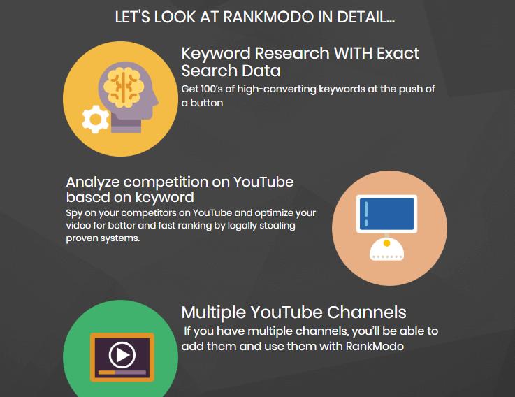 RankModo Review + OTO Upsell by Simon Greenhalgh
