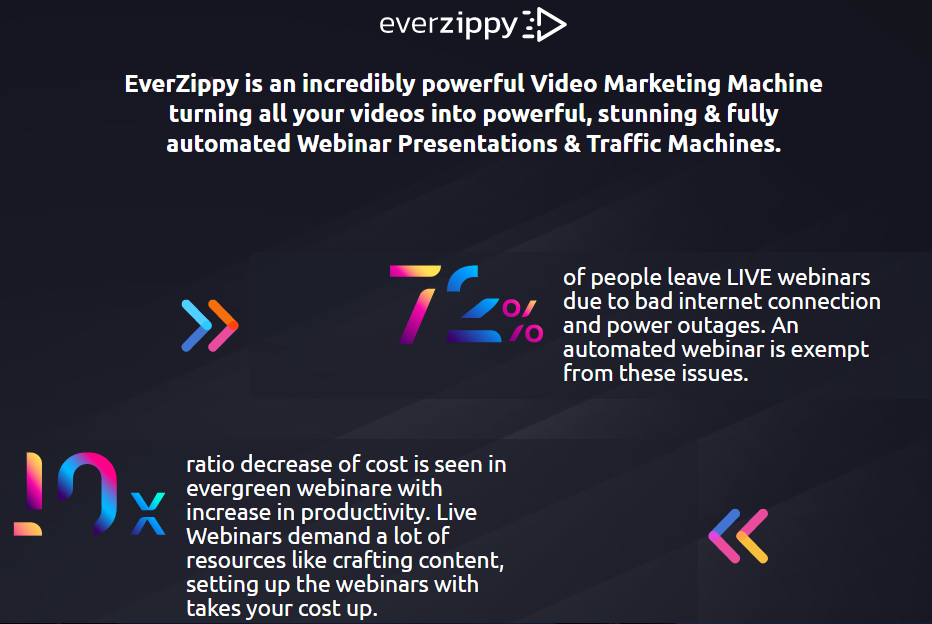 EverZippy App Software Review & OTO Upsell by Mario Brown