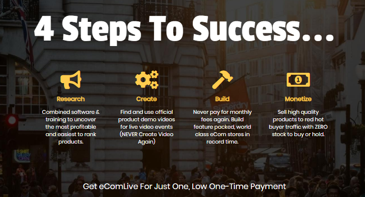 eComLive Software & OTO Upsell by Simon Greenhalgh