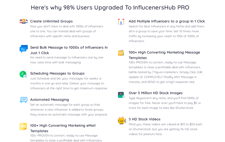 InfluencersHub PRO Version Upgrade OTO by Jai Sharma