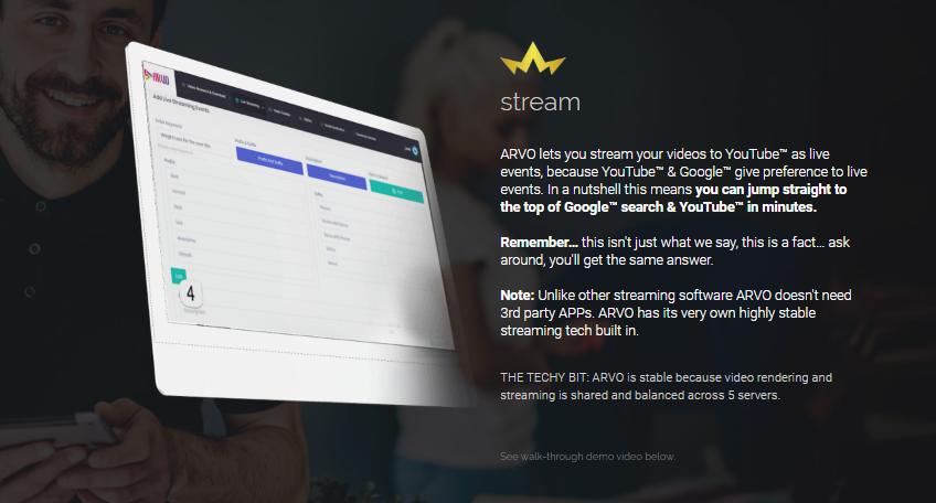 Arvo Software & OTO by Mark Bishop