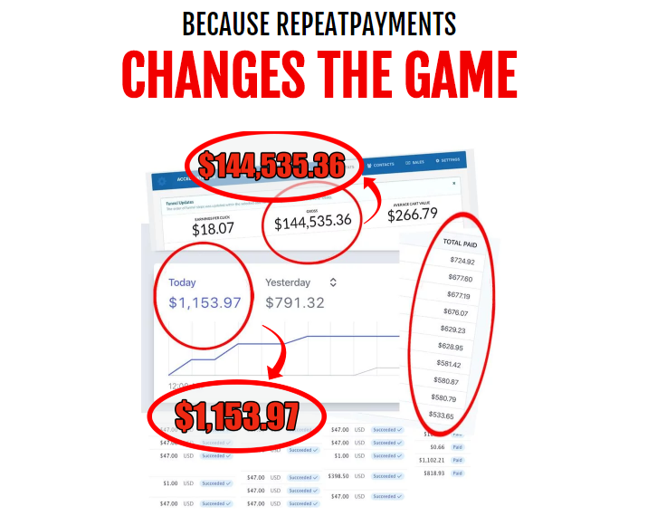 Repeat Payments & OTO Upsell by Tom E & Jamie Lewis