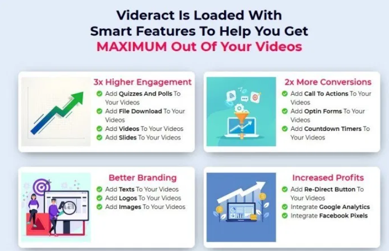 Videract PRO App & OTO by Victory Akpos