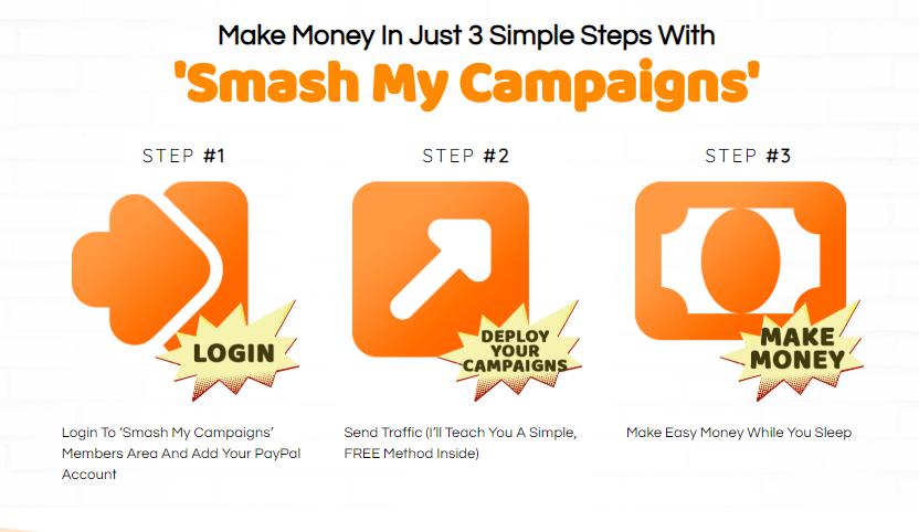 Smash My Campaigns & OTO by Brendan Mace
