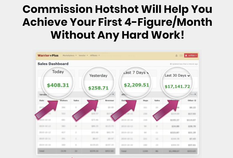 Commission Hotshot Training & OTO by Art Flair