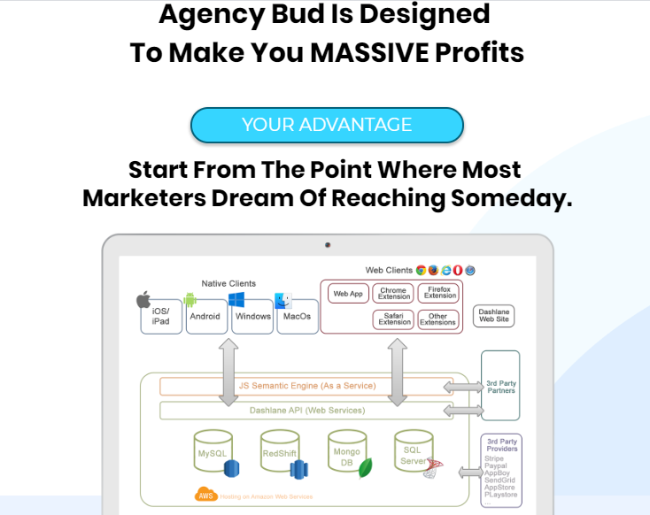 AgencyBud Software Bundle & OTO by Walt Bayliss