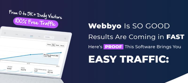 Webbyo Webinar Software & OTO by Venkata Ramana